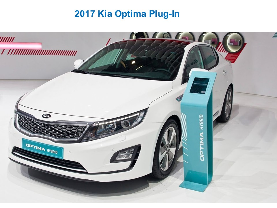Access Online Training: kia optima plug-in hybrid overview