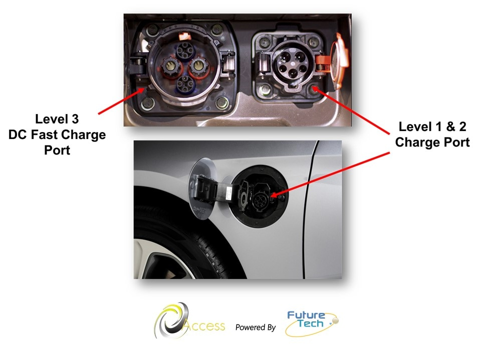 Access Online Training: level 1, 2, 3 plug-in and electric vehicle on-board charging