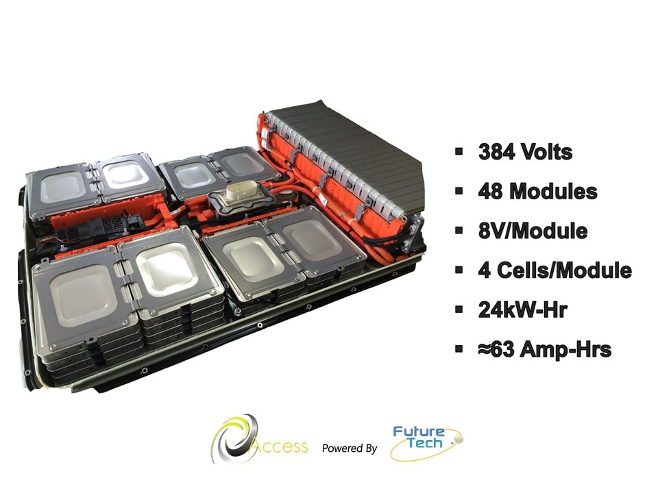 Access Online Training: lithium ion family battery systems for hybrid electric vehicles